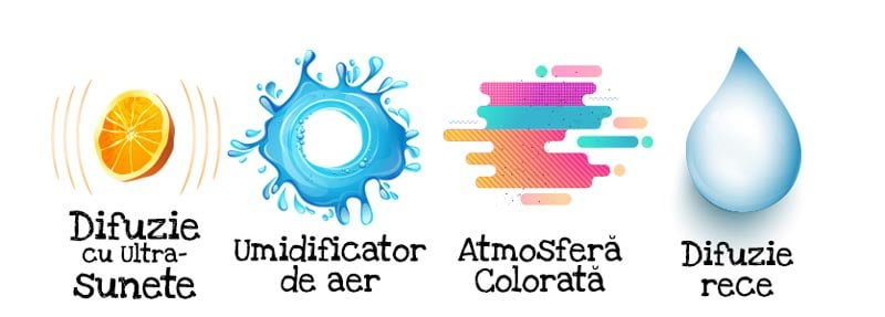 difuzor aromaterapie pret